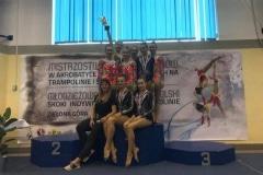 Akrobatyka - Mistrzostwa Polski Juniorów